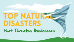 Top Natural Disasters that Threaten Businesses